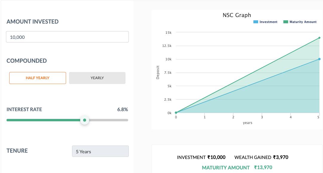 Scripbox NSC Calculator